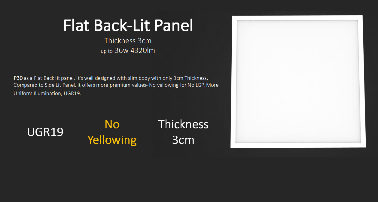 1. backlit led panel
